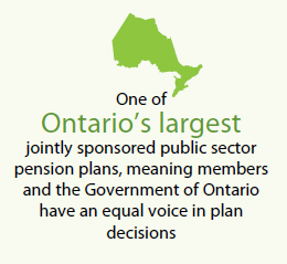 One of Ontario's largest jointly sponsored public sector pension plans, meaning members and the Government of Ontario have an equal voice in plan decisions
