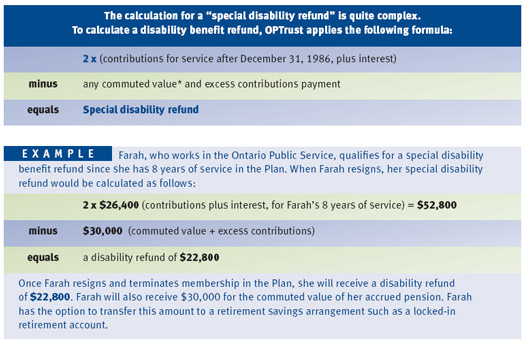 disability benefit example calculation